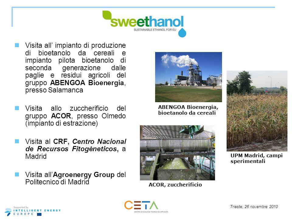 Visita al CRF, Centro Nacional de Recursos Fitogèneticos, a Madrid