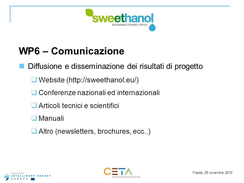 WP6 – Comunicazione Diffusione e disseminazione dei risultati di progetto. Website (http://sweethanol.eu/)