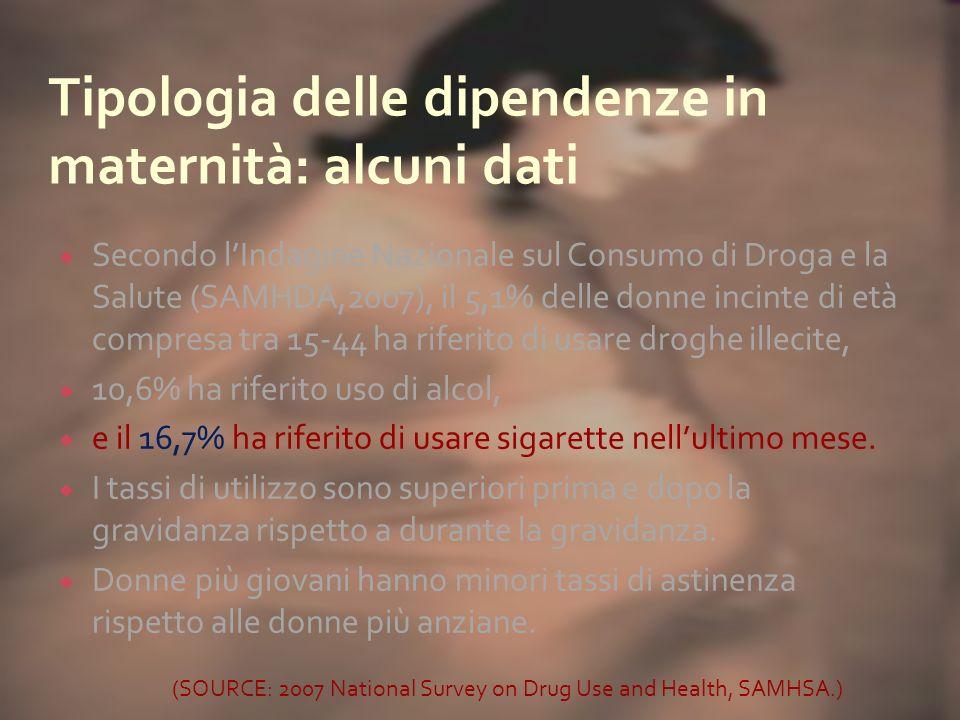 Tipologia delle dipendenze in maternità: alcuni dati