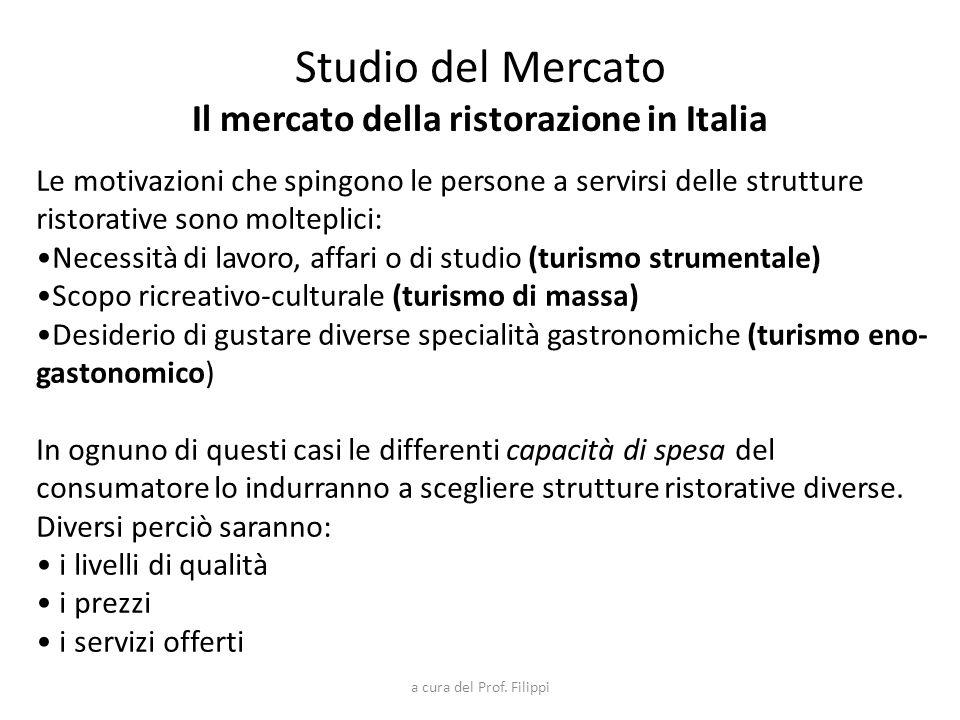 Studio del Mercato Il mercato della ristorazione in Italia