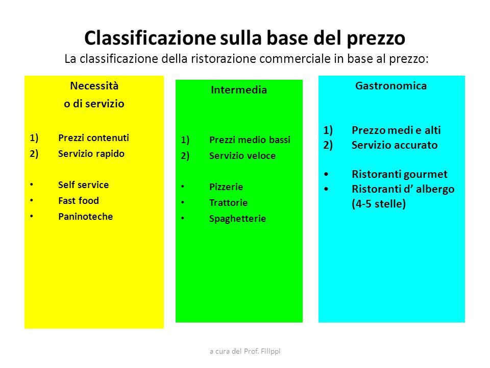 Classificazione sulla base del prezzo La classificazione della ristorazione commerciale in base al prezzo: