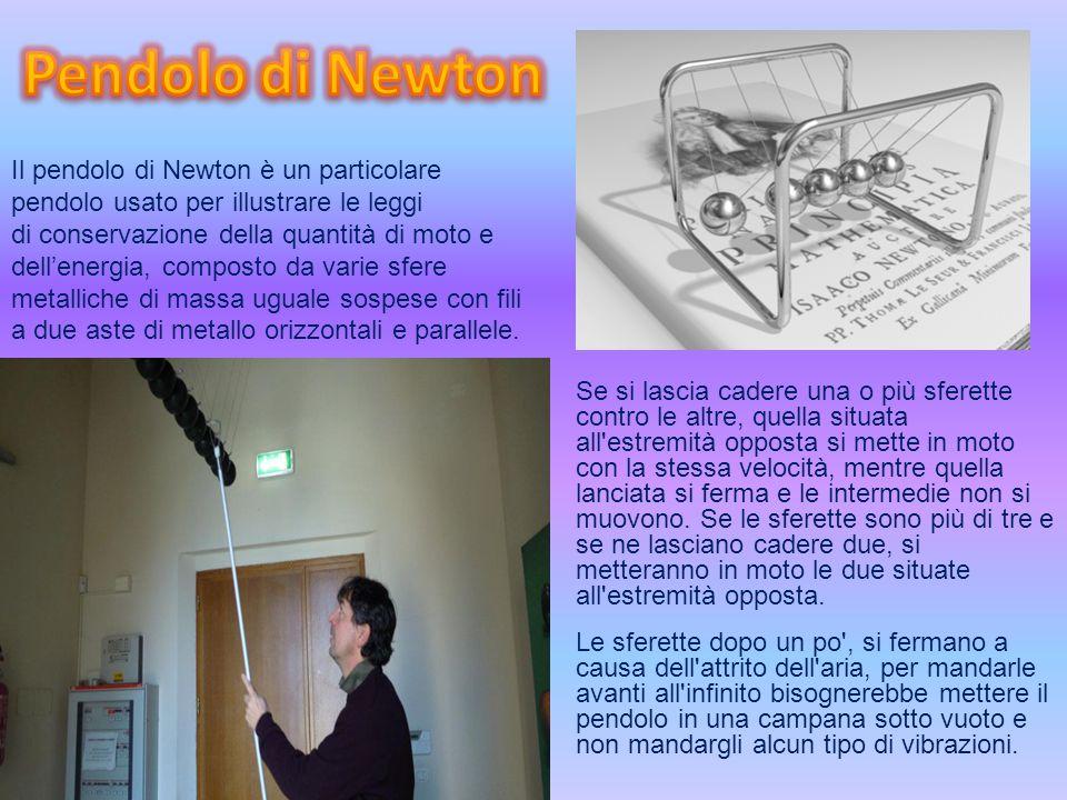 Pendolo di Newton