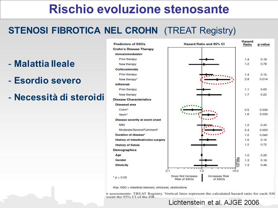 Rischio evoluzione stenosante
