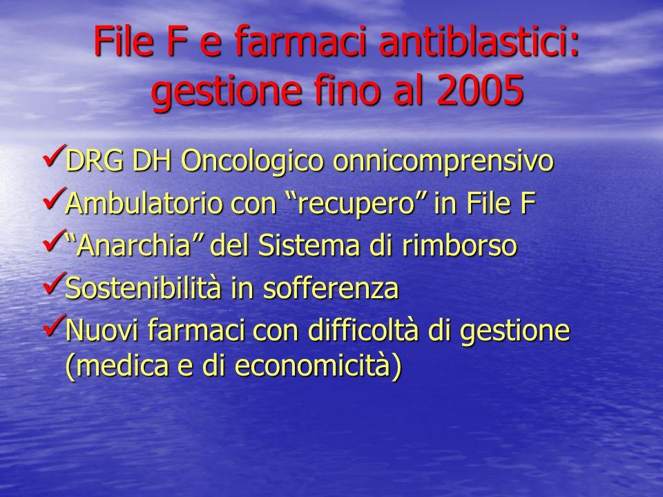 File F e farmaci antiblastici: gestione fino al 2005