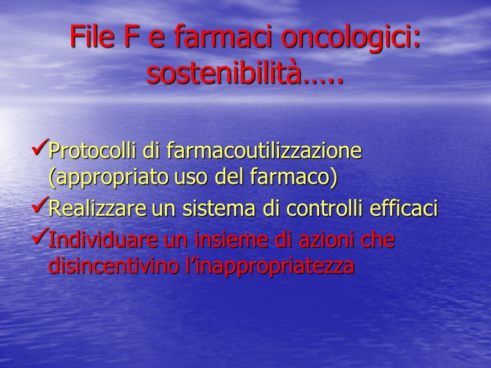 File F e farmaci oncologici: sostenibilità…..