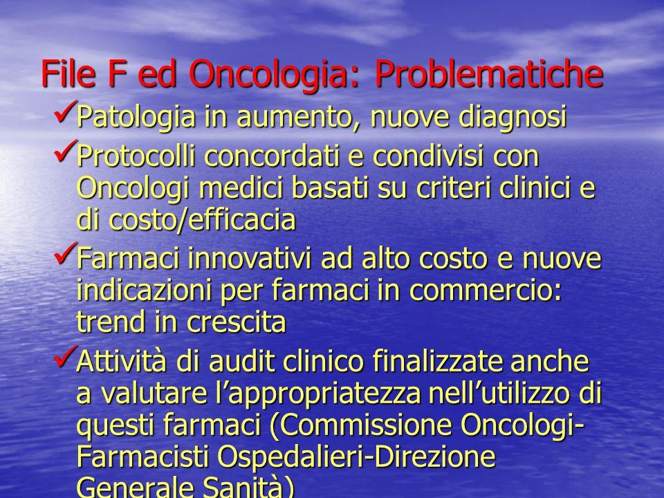 File F ed Oncologia: Problematiche