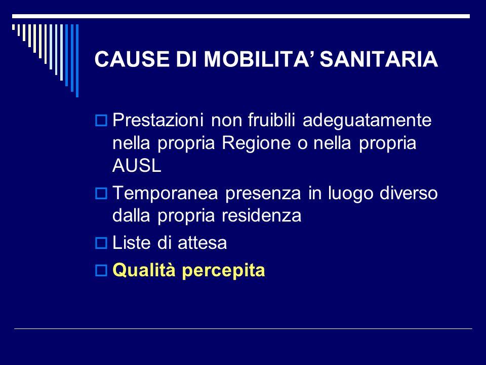 CAUSE DI MOBILITA' SANITARIA