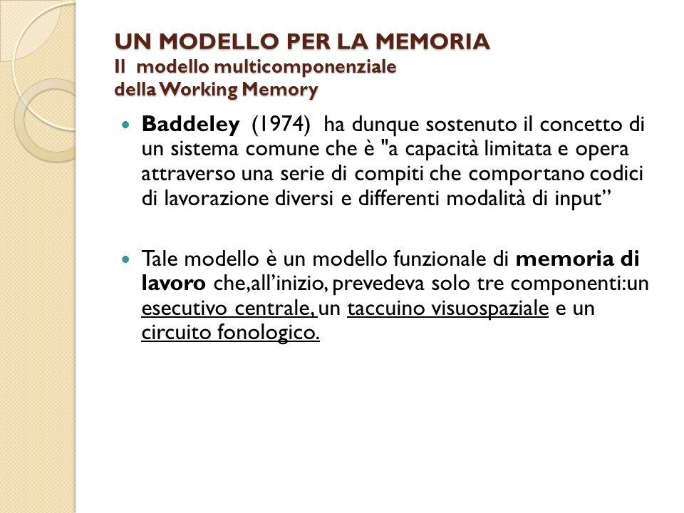 UN MODELLO PER LA MEMORIA Il modello multicomponenziale della Working Memory