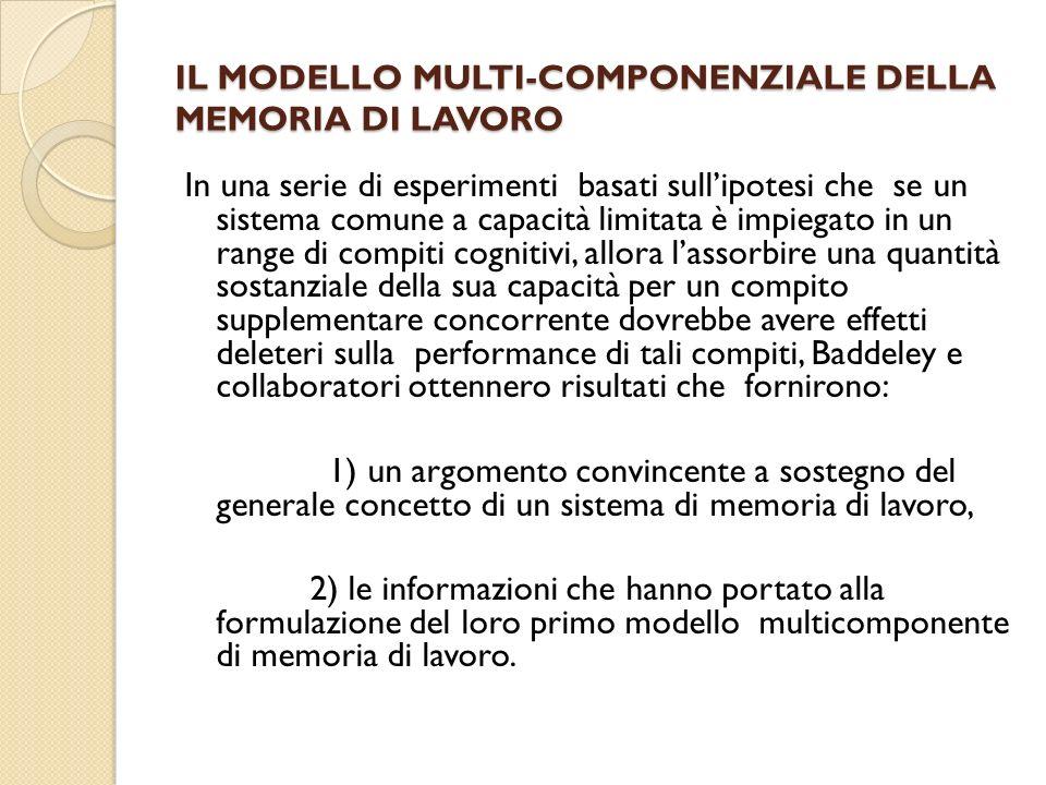 IL MODELLO MULTI-COMPONENZIALE DELLA MEMORIA DI LAVORO