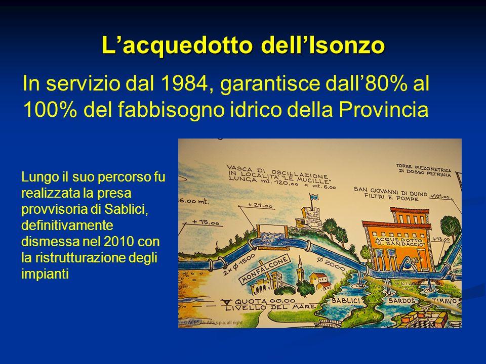 L'acquedotto dell'Isonzo