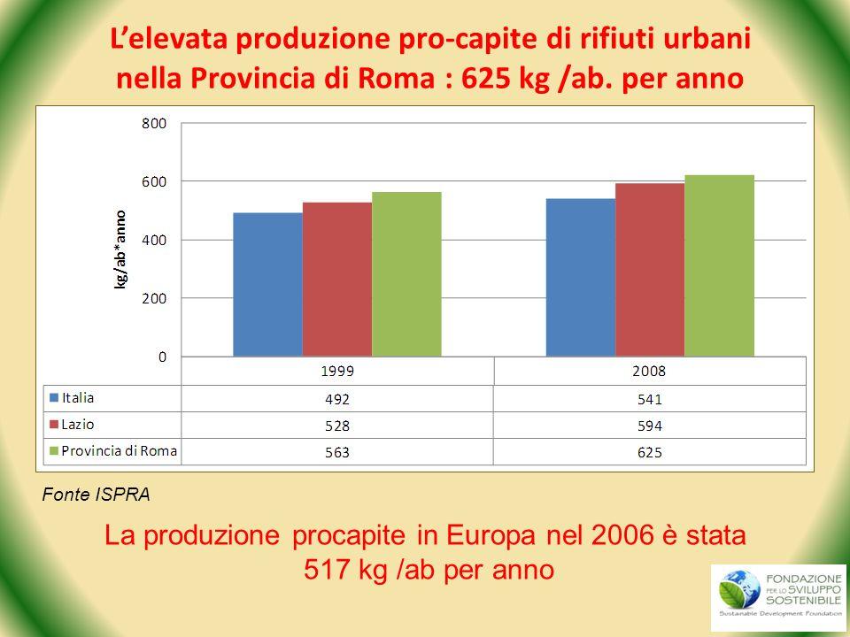 La produzione procapite in Europa nel 2006 è stata