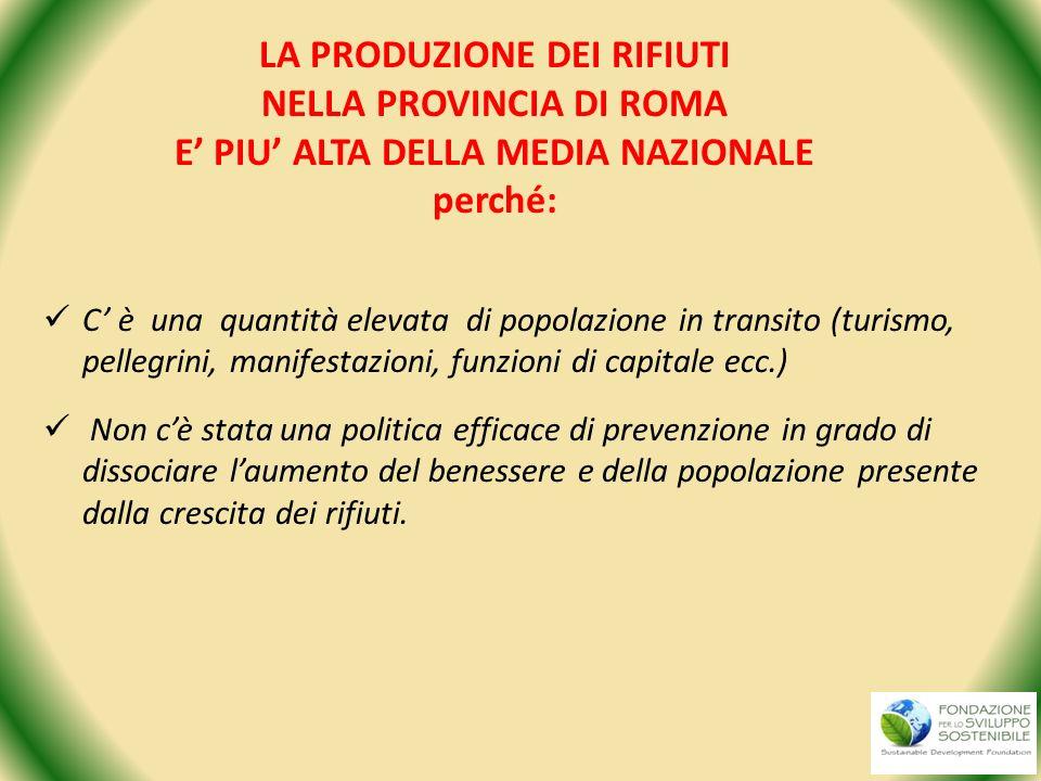 LA PRODUZIONE DEI RIFIUTI NELLA PROVINCIA DI ROMA