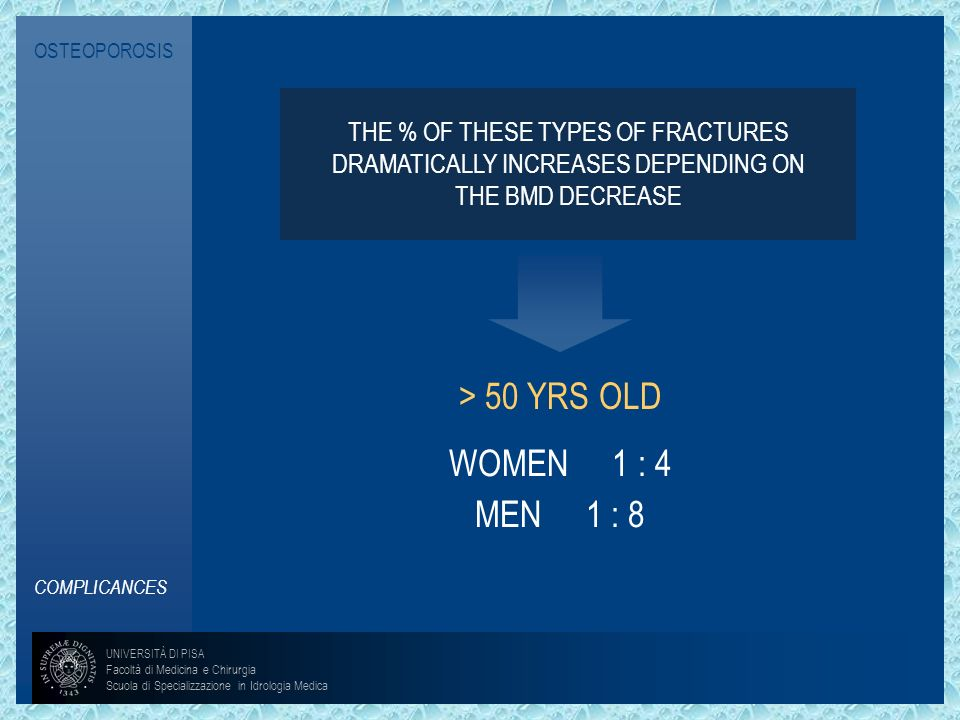OSTEOPOROSISTHE % OF THESE TYPES OF FRACTURES DRAMATICALLY INCREASES DEPENDING ON THE BMD DECREASE.