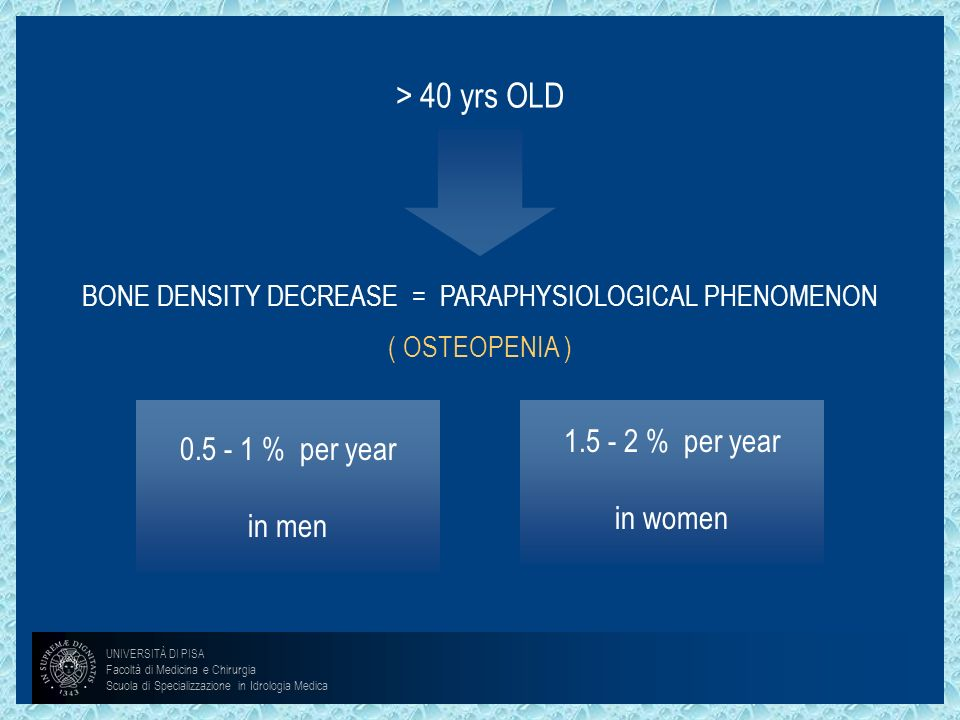 BONE DENSITY DECREASE = PARAPHYSIOLOGICAL PHENOMENON