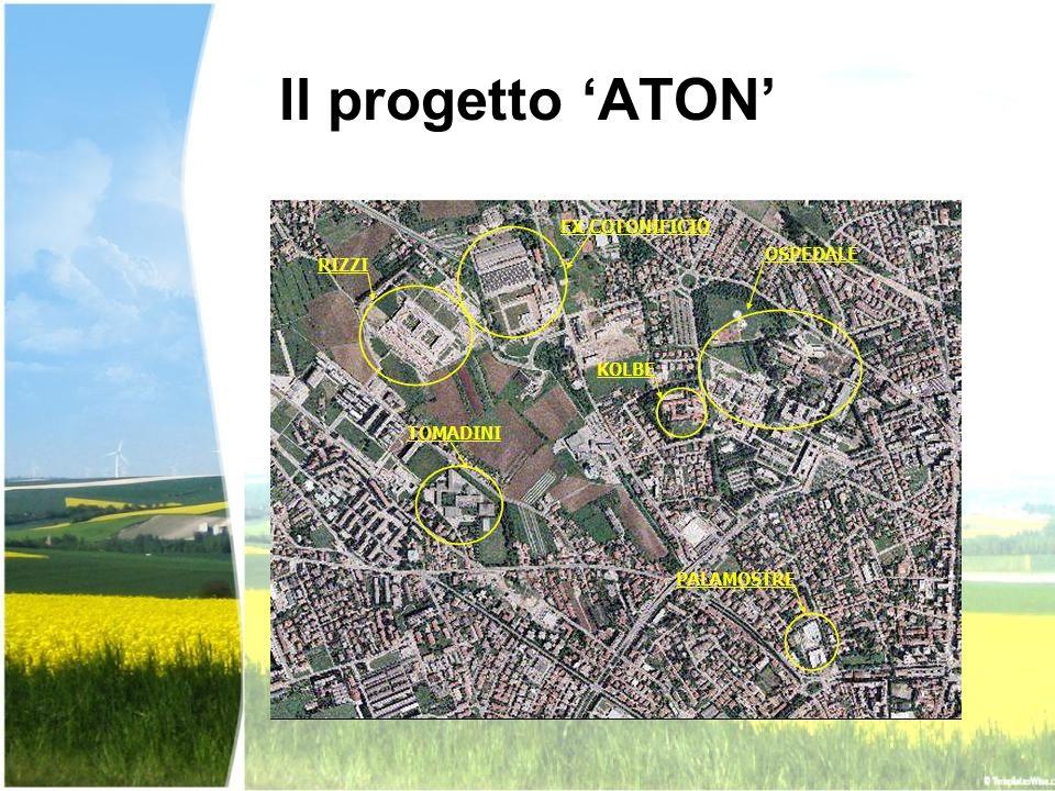 Il progetto 'ATON'