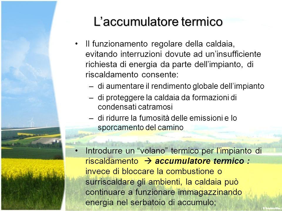 L'accumulatore termico