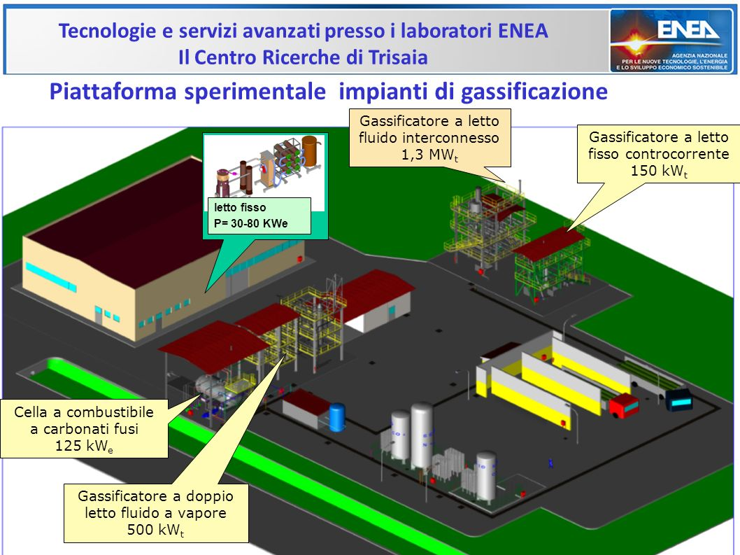 Piattaforma sperimentale impianti di gassificazione