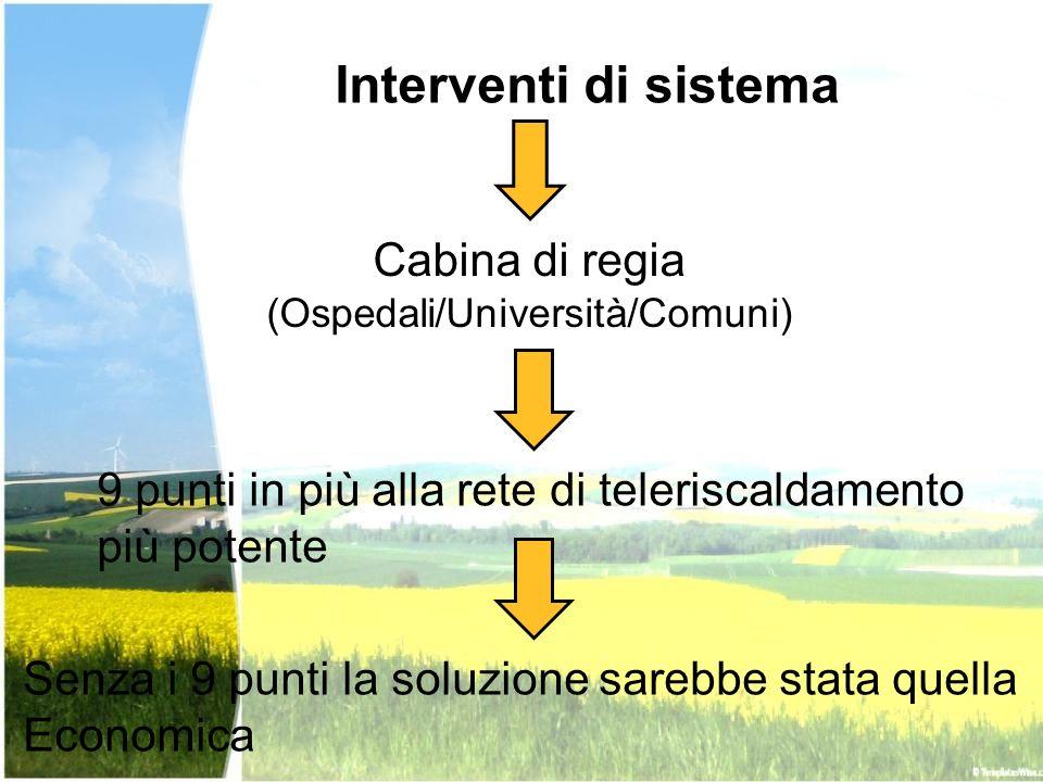 Cabina di regia (Ospedali/Università/Comuni)