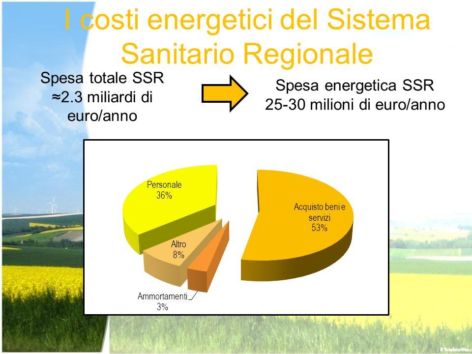 I costi energetici del Sistema Sanitario Regionale