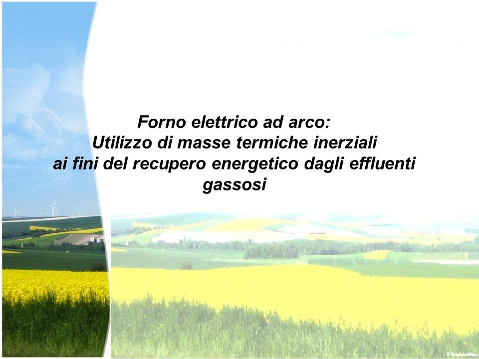 Forno elettrico ad arco: Utilizzo di masse termiche inerziali