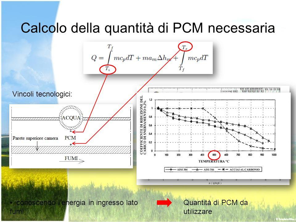 Calcolo della quantità di PCM necessaria