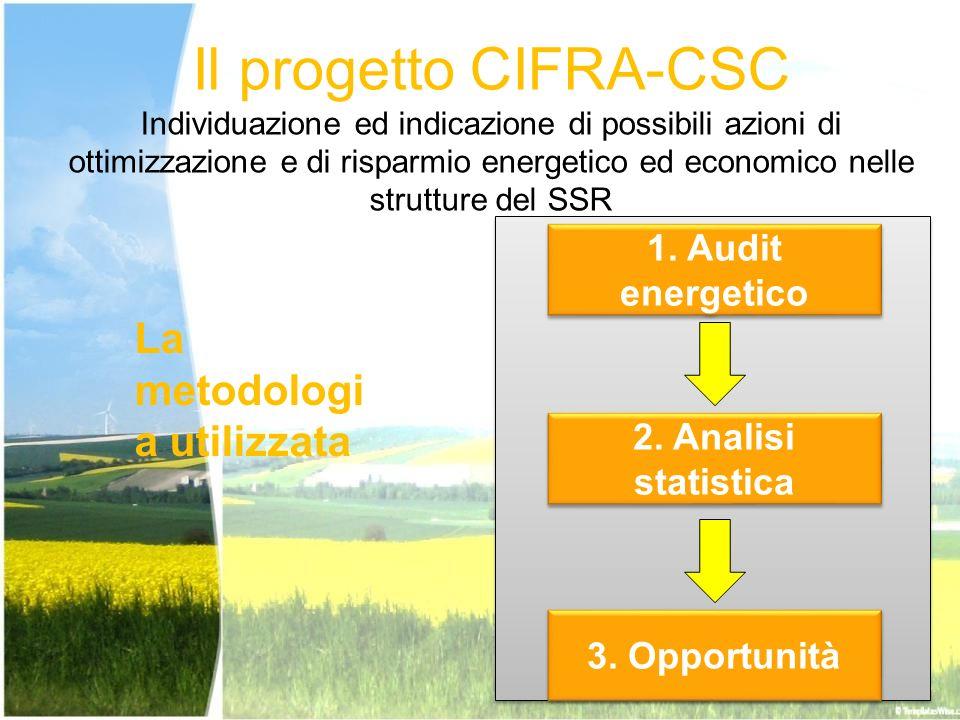 Il progetto CIFRA-CSC Individuazione ed indicazione di possibili azioni di ottimizzazione e di risparmio energetico ed economico nelle strutture del SSR