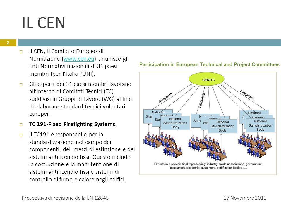 IL CEN Il CEN, il Comitato Europeo di Normazione (www.cen.eu) , riunisce gli Enti Normativi nazionali di 31 paesi membri (per l'Italia l'UNI).