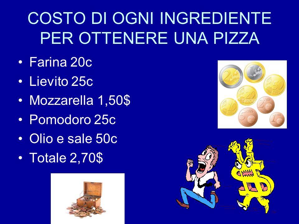 COSTO DI OGNI INGREDIENTE PER OTTENERE UNA PIZZA