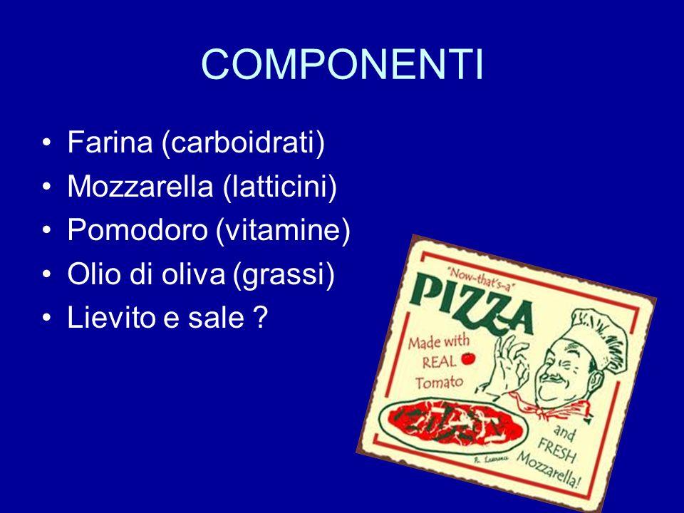 COMPONENTI Farina (carboidrati) Mozzarella (latticini)