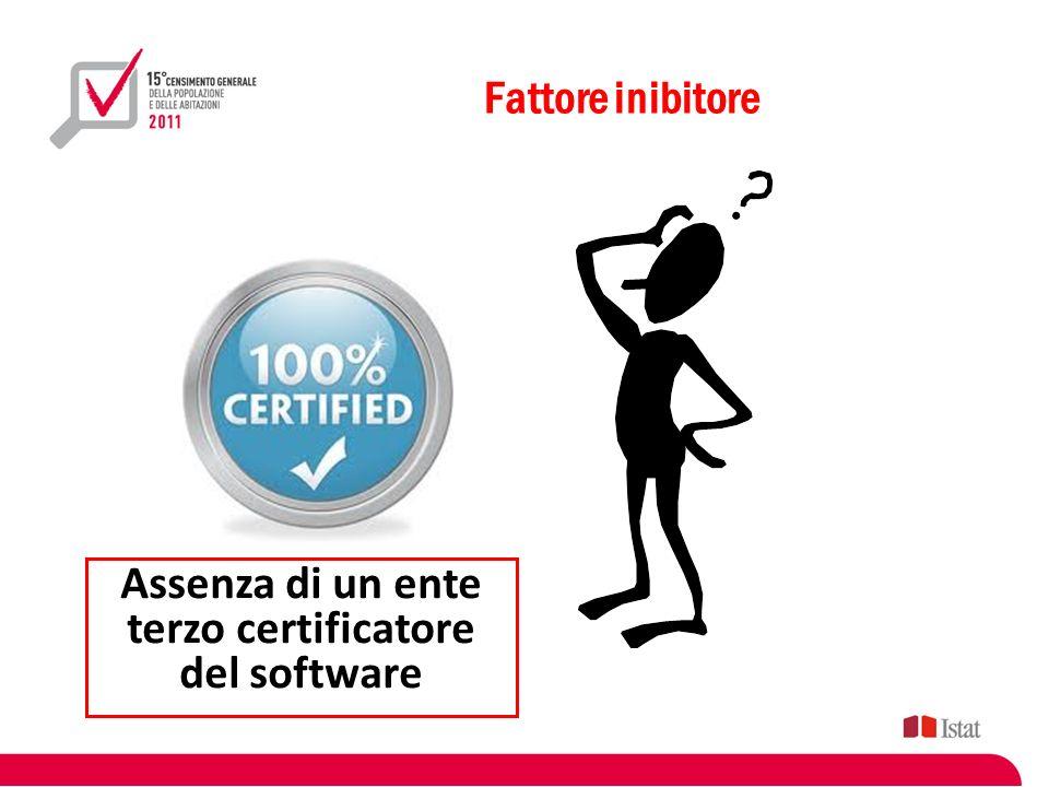 Assenza di un ente terzo certificatore del software