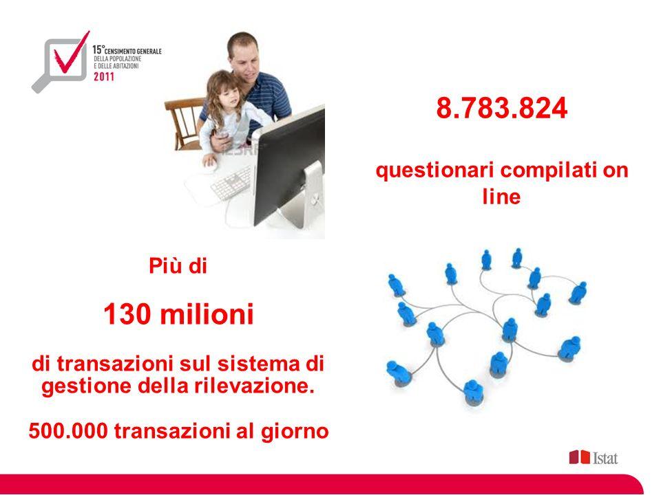 8.783.824 130 milioni questionari compilati on line Più di