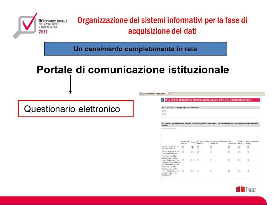 Portale di comunicazione istituzionale