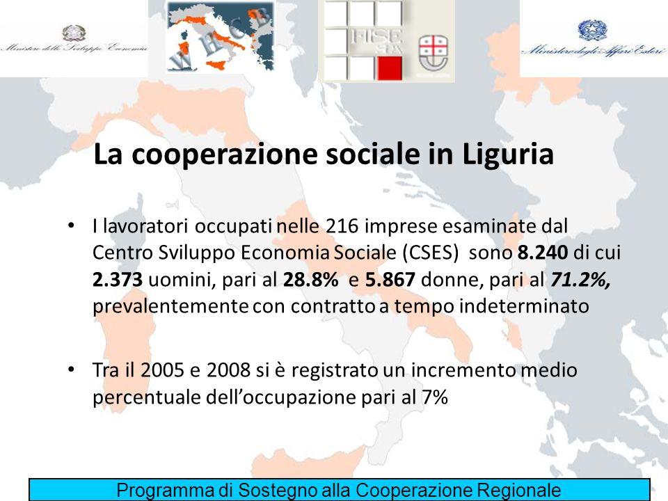 La cooperazione sociale in Liguria