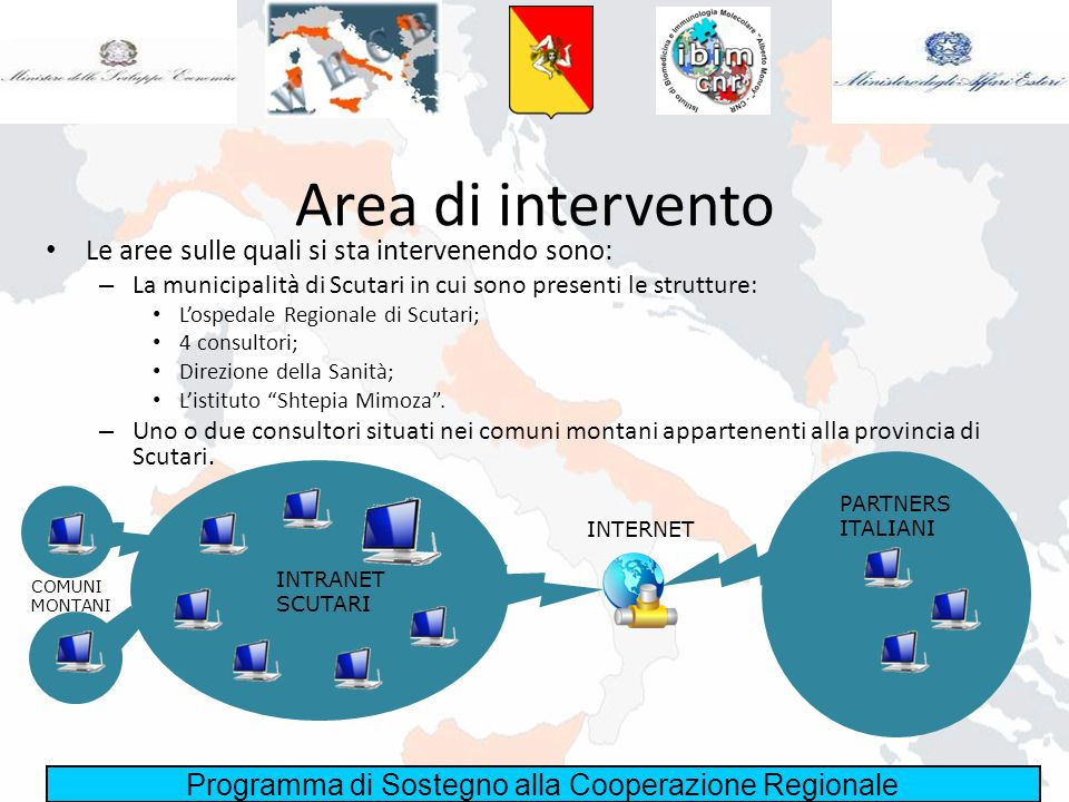 Area di intervento Le aree sulle quali si sta intervenendo sono: