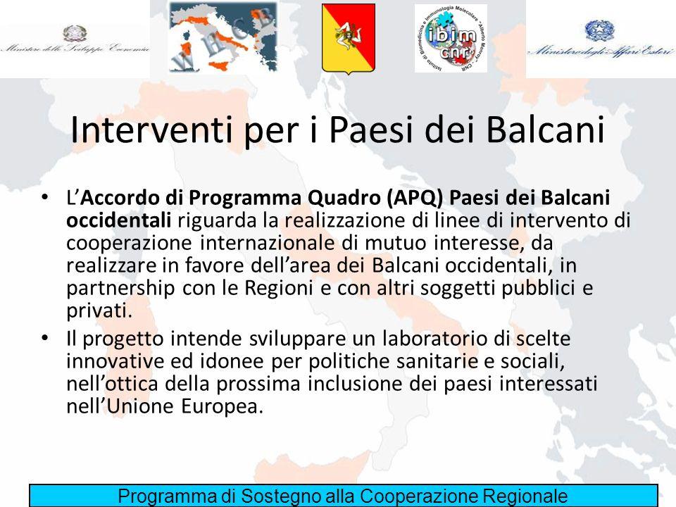 Interventi per i Paesi dei Balcani
