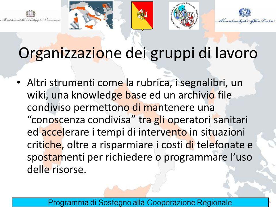 Organizzazione dei gruppi di lavoro