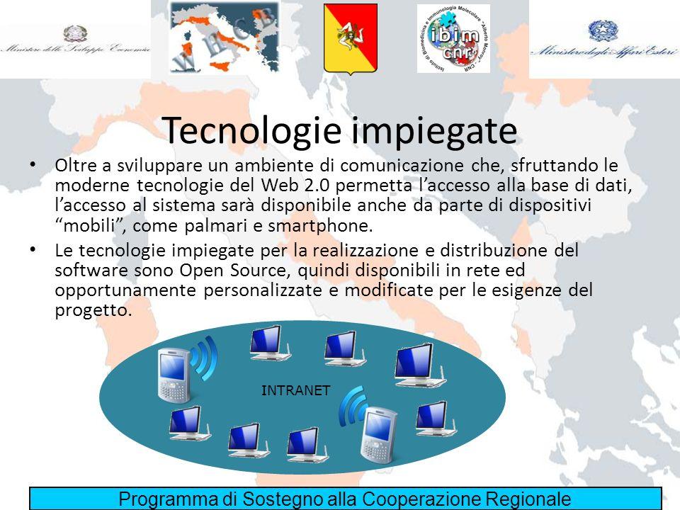 Tecnologie impiegate