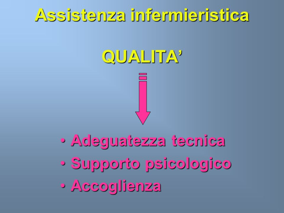 Assistenza infermieristica QUALITA'
