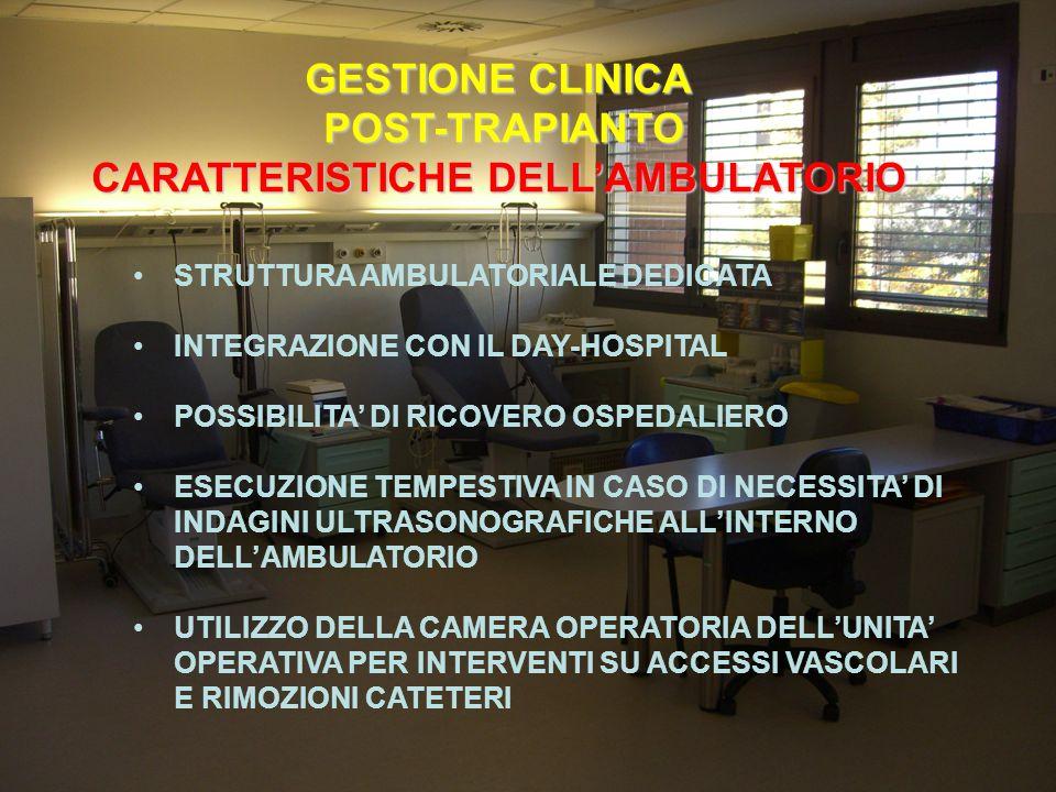 GESTIONE CLINICA POST-TRAPIANTO CARATTERISTICHE DELL'AMBULATORIO