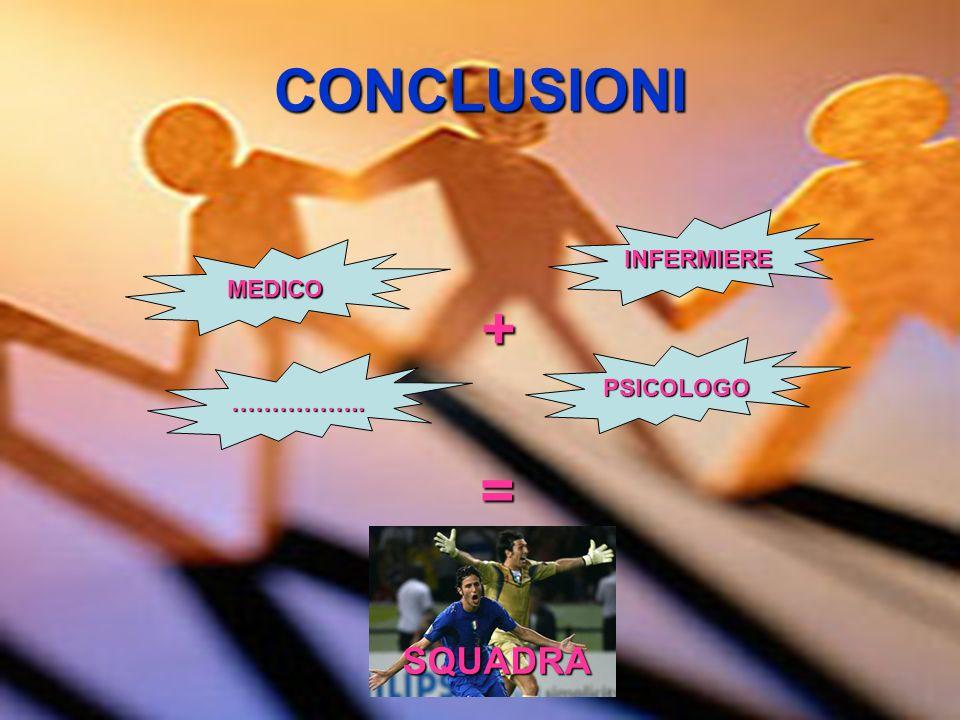 CONCLUSIONI INFERMIERE MEDICO + PSICOLOGO …………….. = SQUADRA