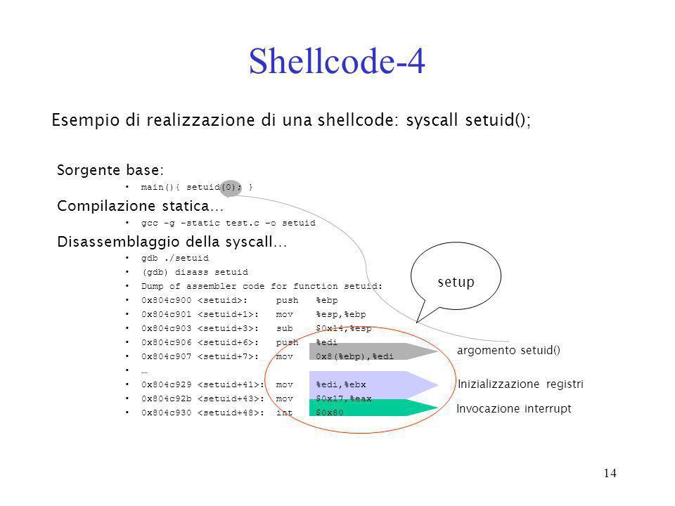 Shellcode-4Esempio di realizzazione di una shellcode: syscall setuid(); Sorgente base: main(){ setuid(0); }