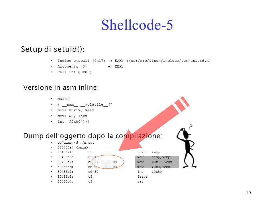 Shellcode-5 Setup di setuid(): Versione in asm inline: