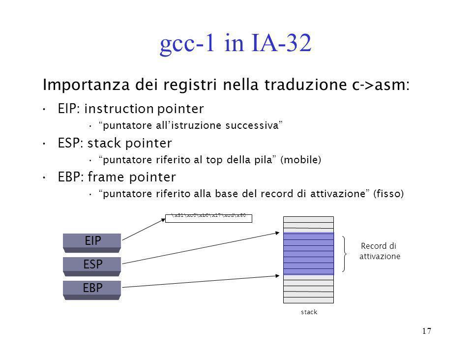 gcc-1 in IA-32 Importanza dei registri nella traduzione c->asm:
