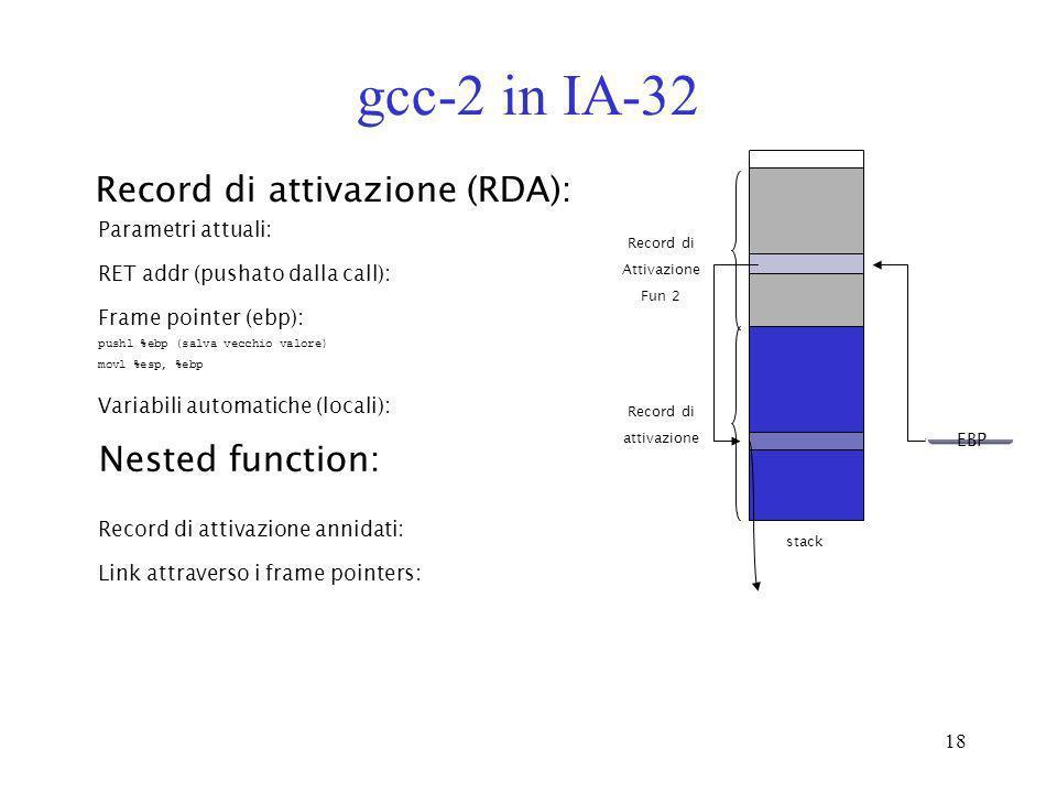 gcc-2 in IA-32 Record di attivazione (RDA): Nested function: