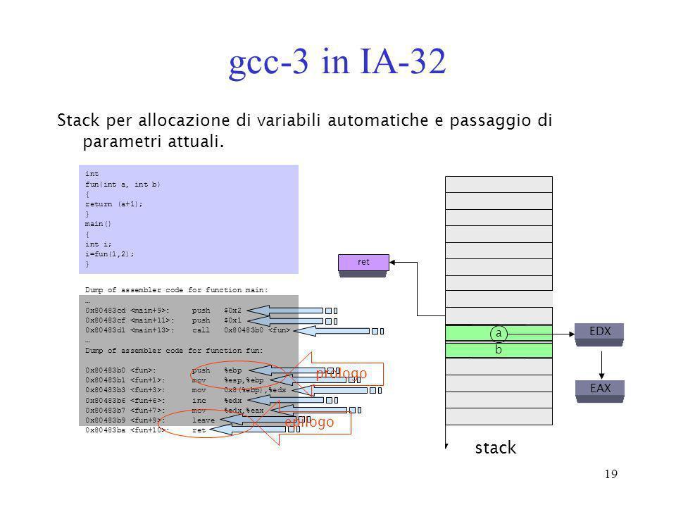 gcc-3 in IA-32 Stack per allocazione di variabili automatiche e passaggio di parametri attuali. int.