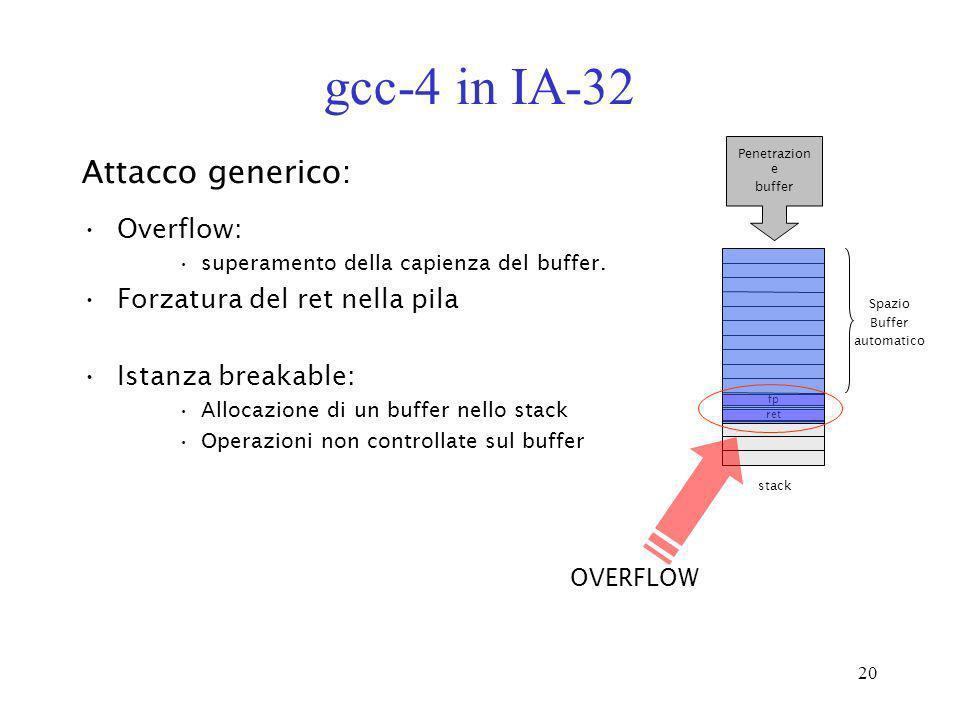 gcc-4 in IA-32 Attacco generico: Overflow: