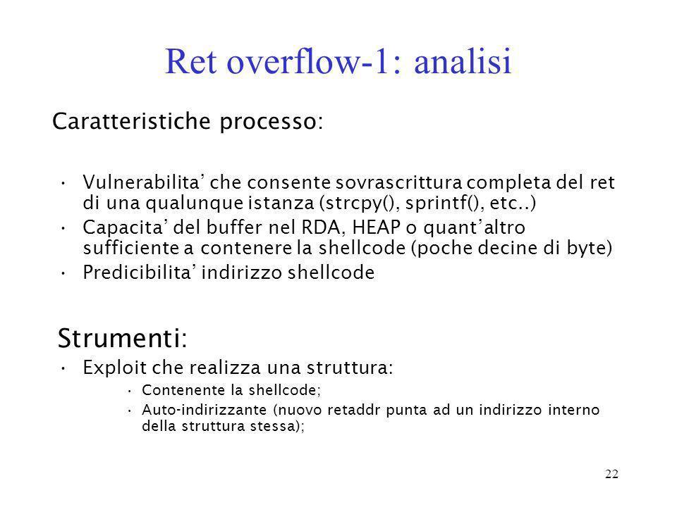 Ret overflow-1: analisi