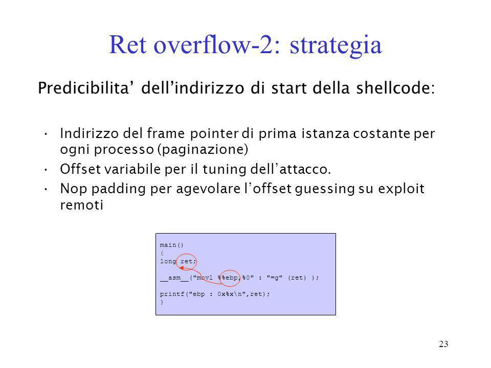 Ret overflow-2: strategia