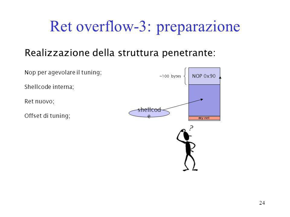 Ret overflow-3: preparazione