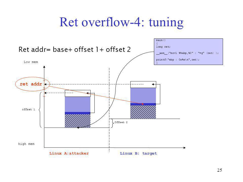 Ret overflow-4: tuning Ret addr= base+ offset 1+ offset 2 ret addr